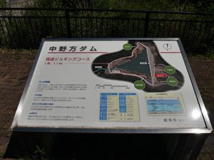 中野方ダム