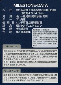 久比岐野川街道一里塚 田井