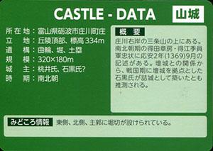 千代ヶ様城
