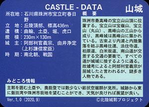 黒峰城 いしかわ城郭カード