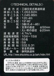 日本平ロープウェイ Ver.2.0