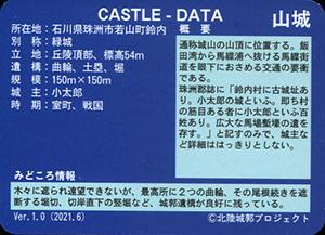小太郎城 いしかわ城郭カード