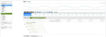 Google Analytics (グーグル アナリティクス)携帯版