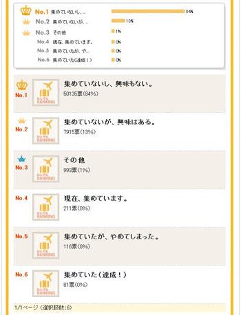 「日本100名城スタンプ」を集めていますか?